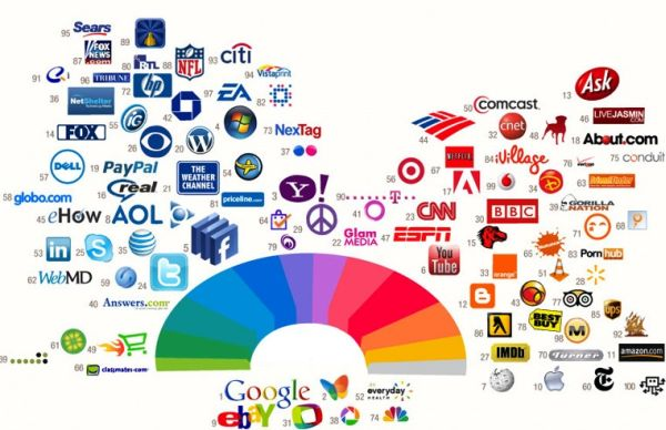 La psicología del color en Marketing