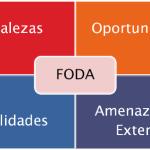 Cómo realizar un análisis FODA en 4 pasos